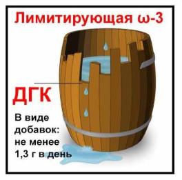 докозагексаеновая кислота, лимитирующая кислота, ДГК, омега-3