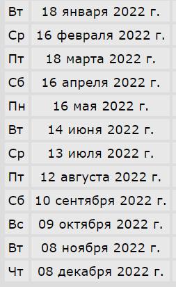 Полнолуния в 2022 году